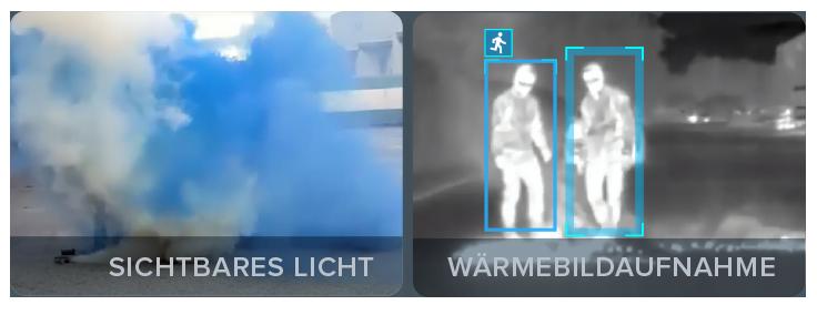 Sichtbares Licht und Wärmebildgebung