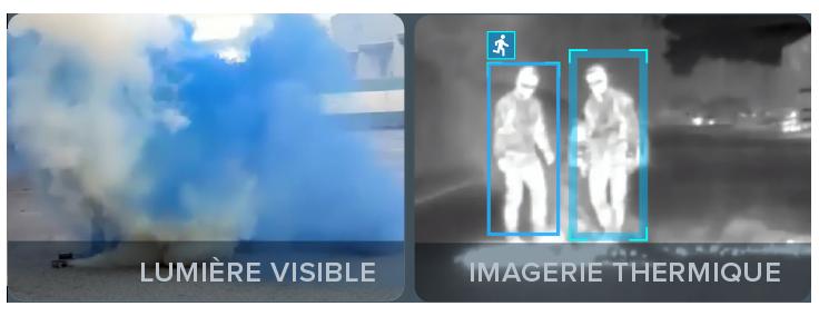 Lumière visible et imagerie thermique