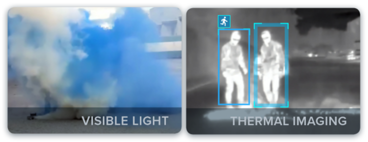 Visible light and thermal imaging